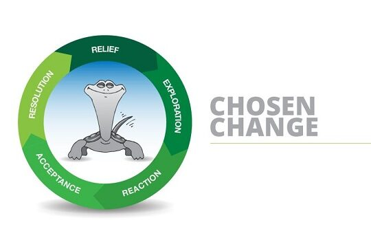 Are you driving change in 2021?